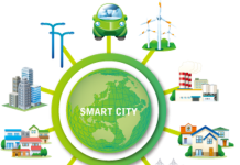 smart city project investment