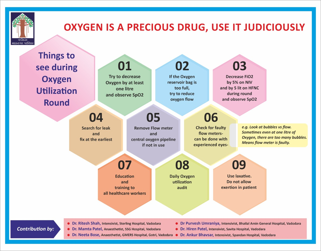 A 9 point Oxygen Management Guideline has been formulated for economical use of Oxygen